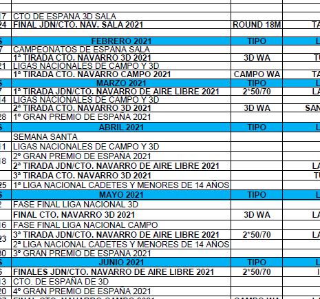 Nuevo calendario de competiciones a nivel nacional